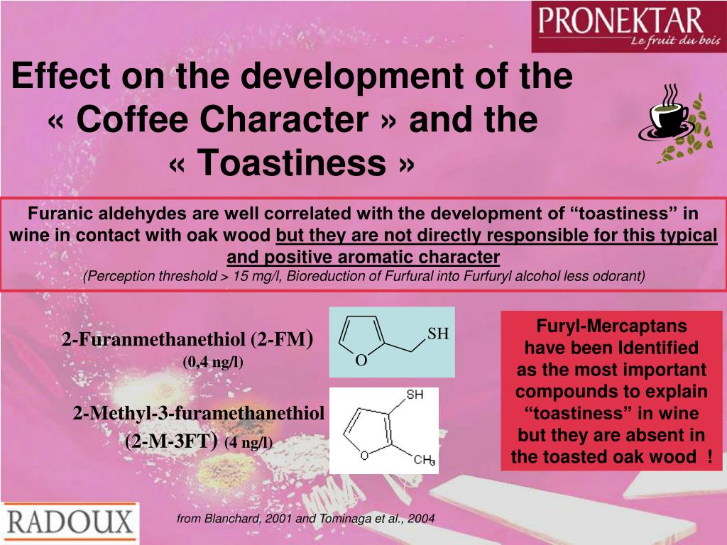 Effect on the development of the «Coffee Character» and the «Toastiness»