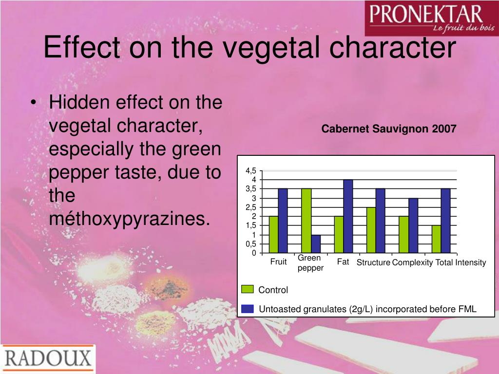 Effect on the vegetal character