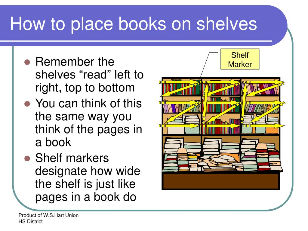 How to place books on shelves