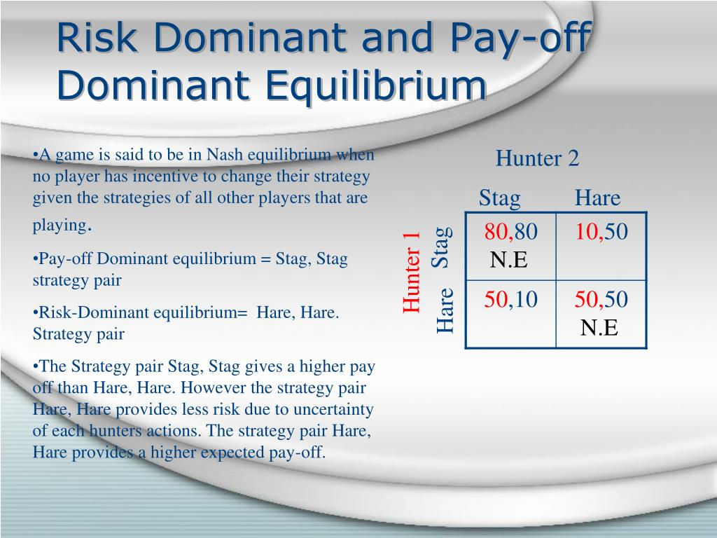 Risk Dominant and Pay-off Dominant Equilibrium