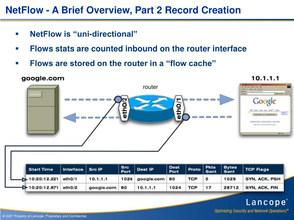 NetFlow - A Brief Overview, Part 2 Record Creation