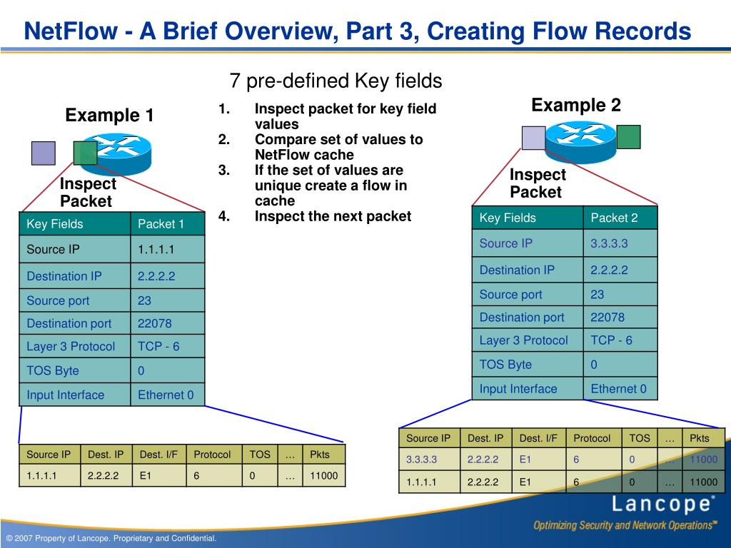 NetFlow - A Brief Overview, Part 3, Creating Flow Records