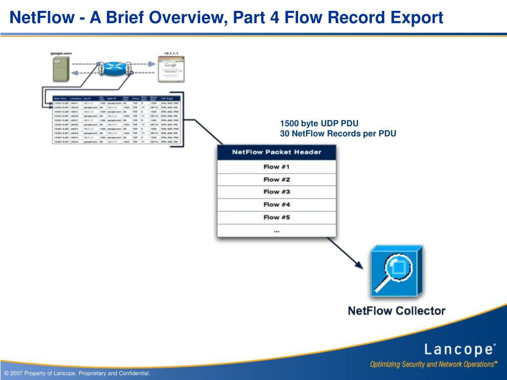 NetFlow - A Brief Overview, Part 4 Flow Record Export