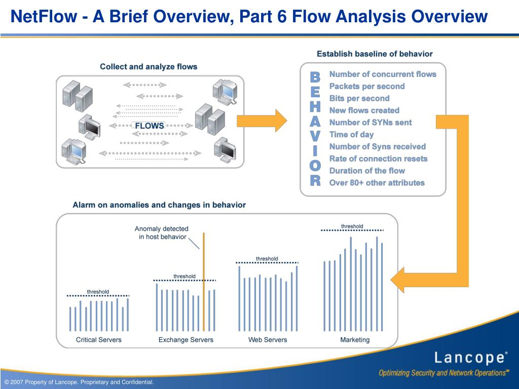 NetFlow - A Brief Overview, Part 6 Flow Analysis Overview