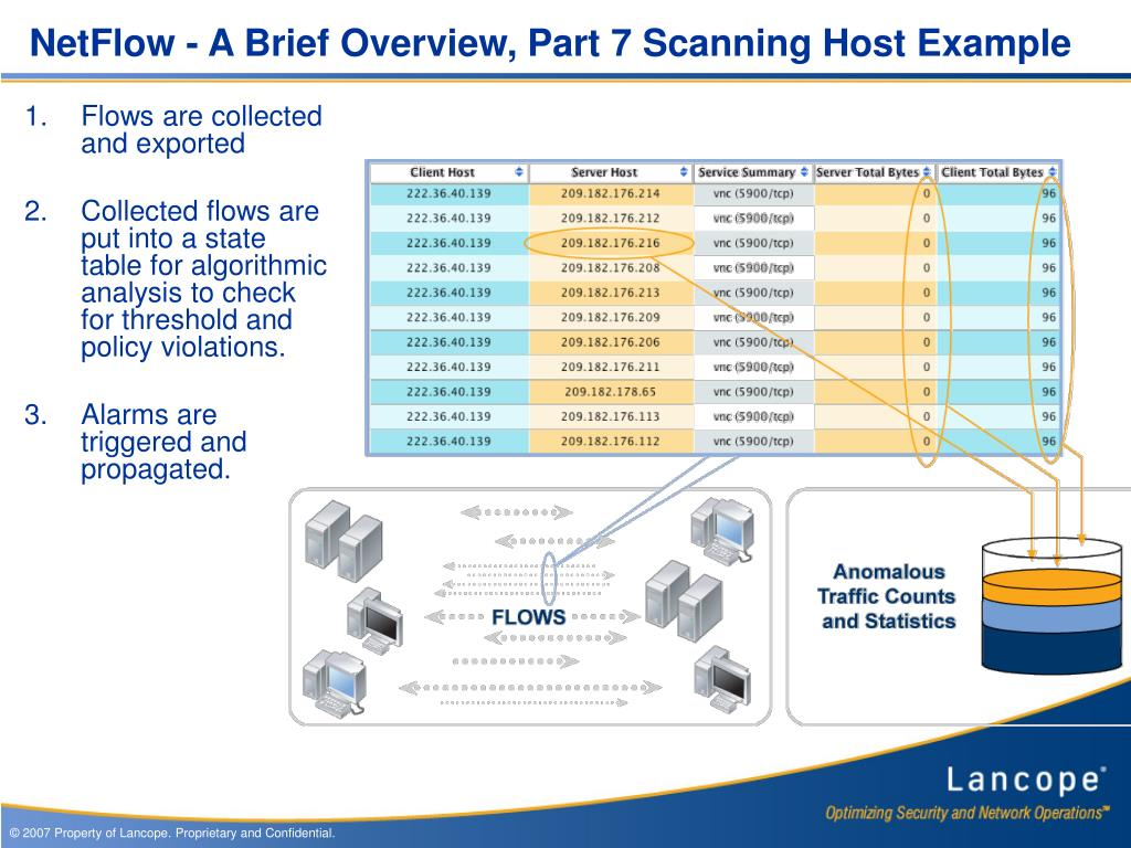 NetFlow - A Brief Overview, Part 7 Scanning Host Example