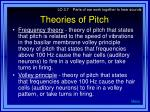theories of pitch36