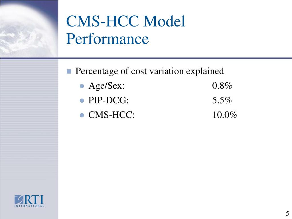 CMS-HCC Model Performance