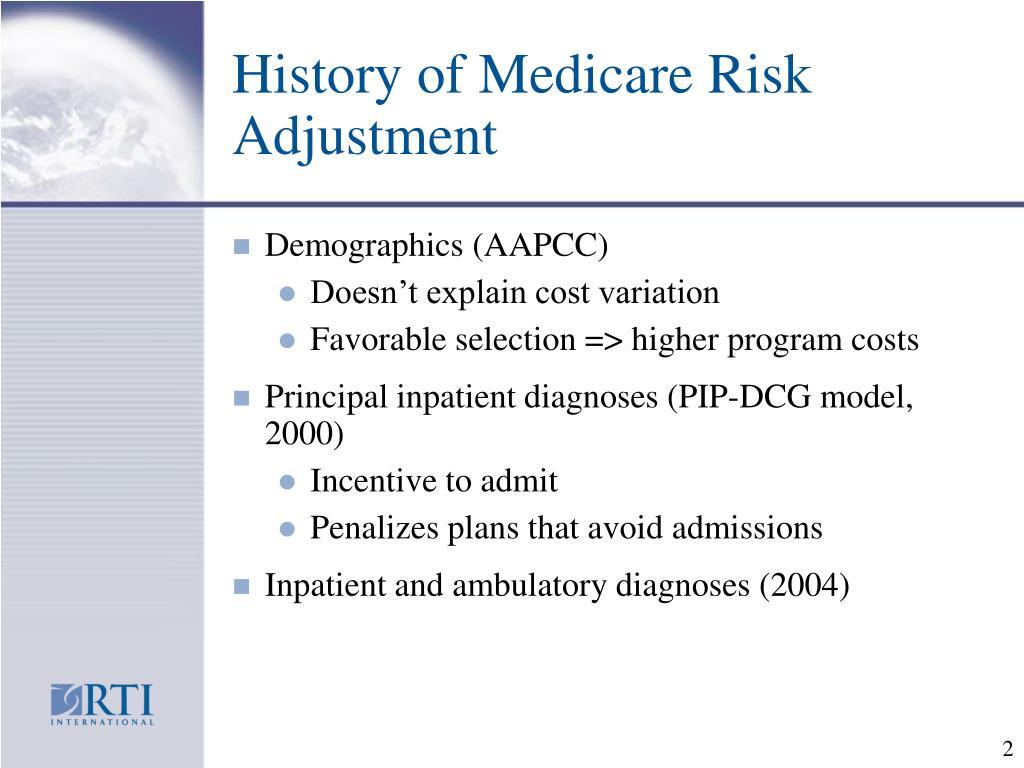 History of Medicare Risk Adjustment