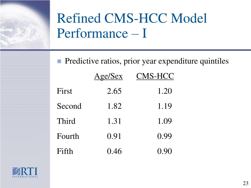 Refined CMS-HCC Model Performance – I