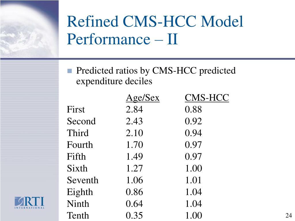 Refined CMS-HCC Model Performance – II
