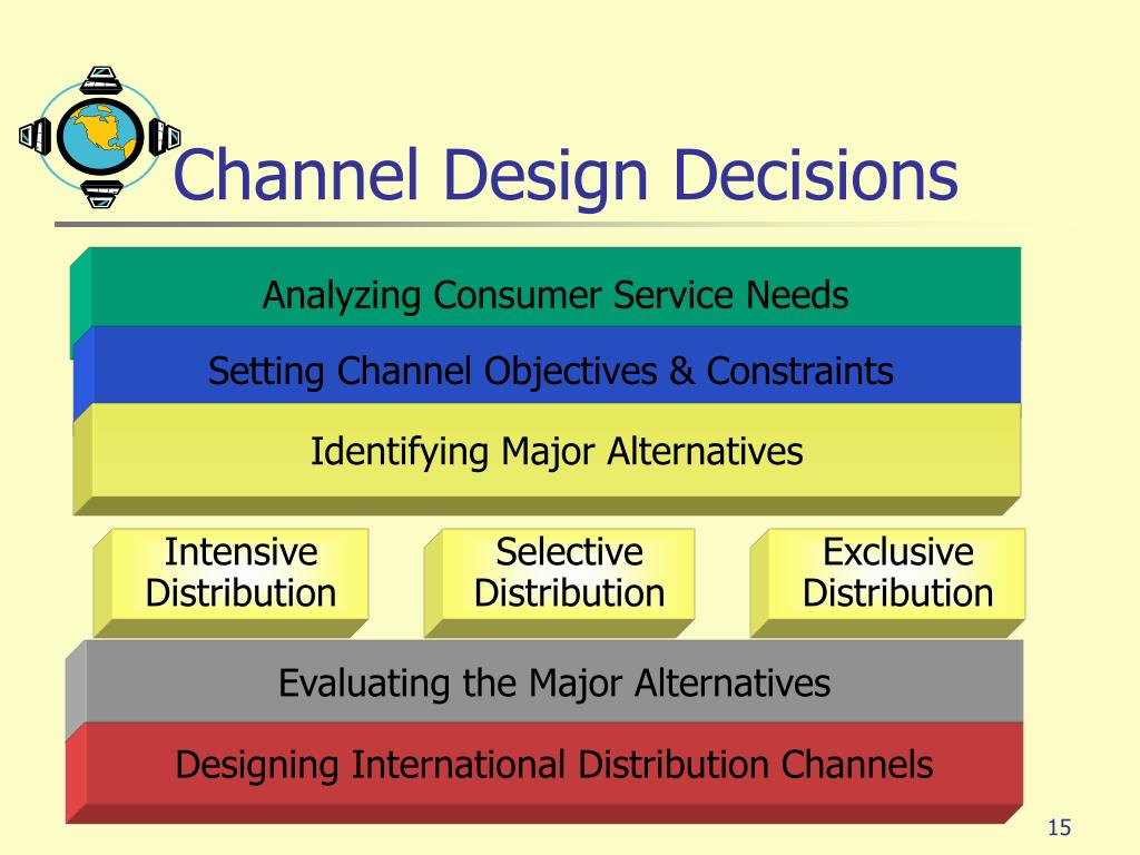 Analyzing Consumer Service Needs