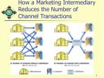 how a marketing intermediary reduces the number of channel transactions
