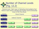 number of channel levels fig 12 2