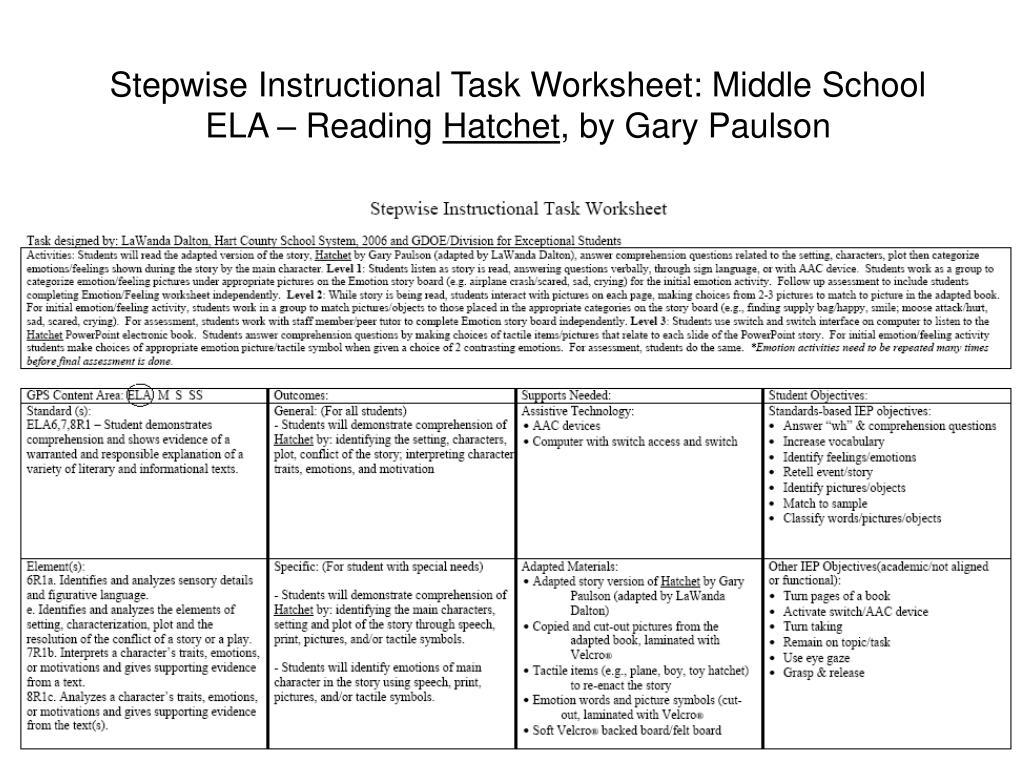Stepwise Instructional Task Worksheet: Middle School ELA – Reading