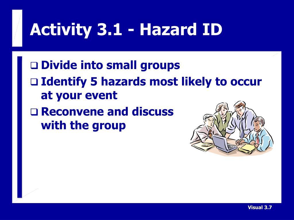 Activity 3.1 - Hazard ID