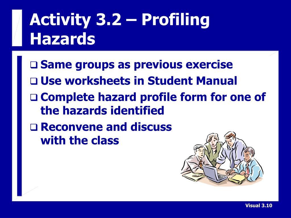 Activity 3.2 – Profiling Hazards