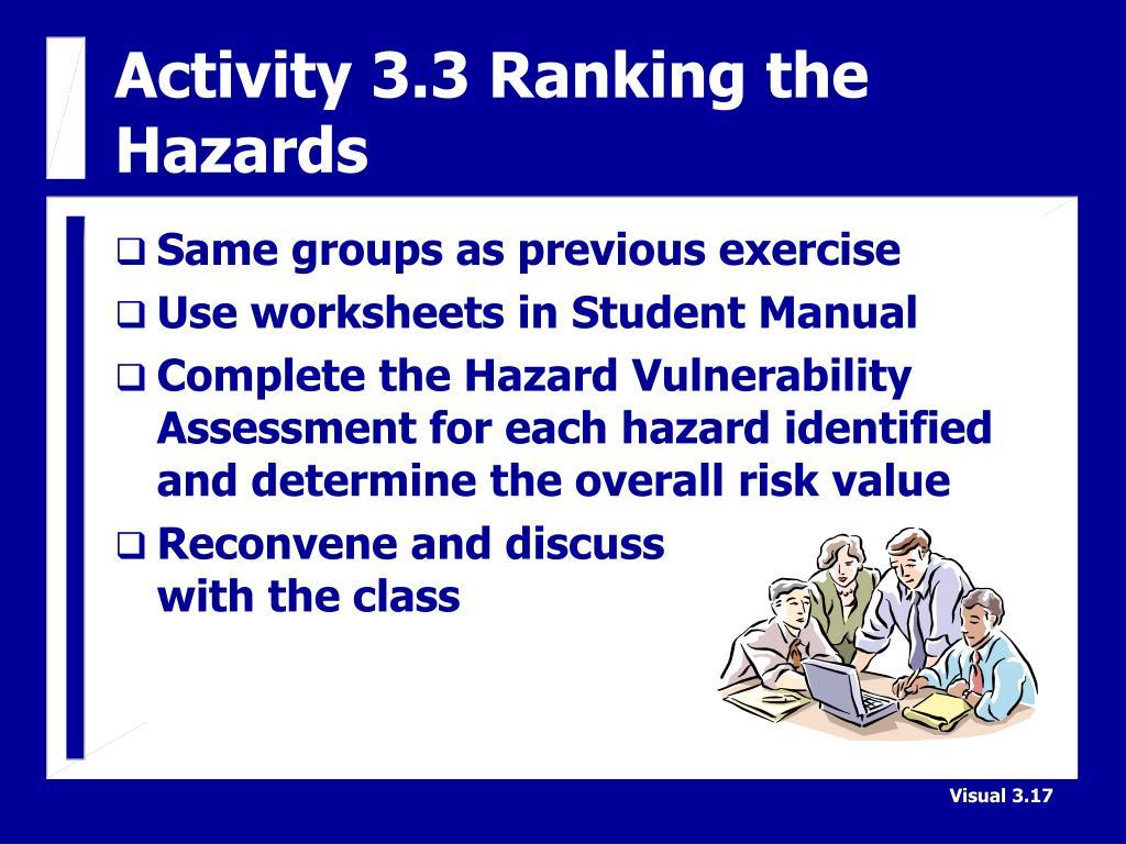 Activity 3.3 Ranking the Hazards