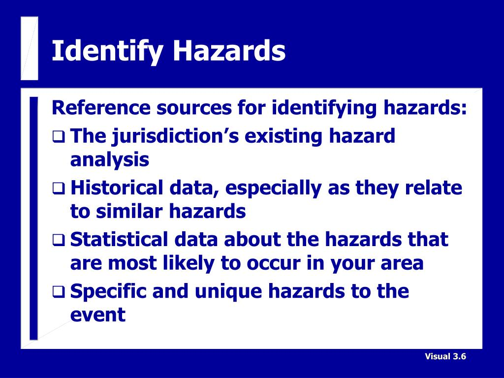 Identify Hazards