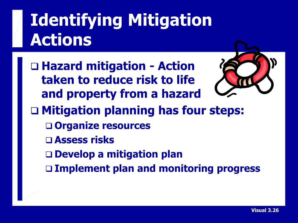 Identifying Mitigation Actions
