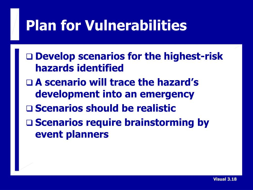 Plan for Vulnerabilities