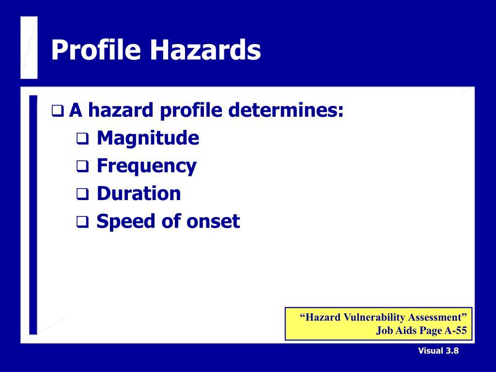 Profile Hazards