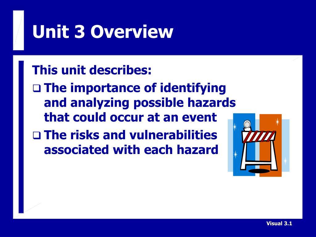 Unit 3 Overview