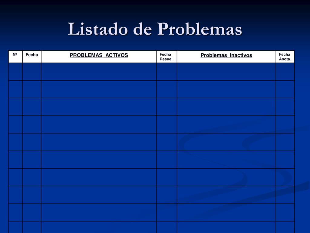 Listado de Problemas