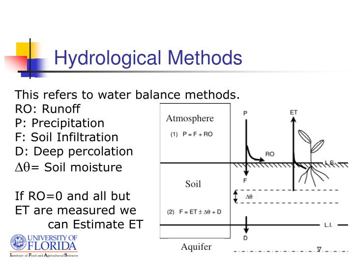 Hydrological methods