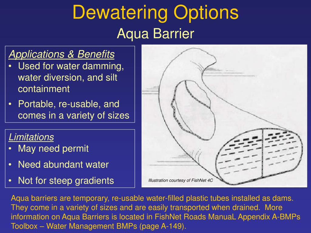 Dewatering Options