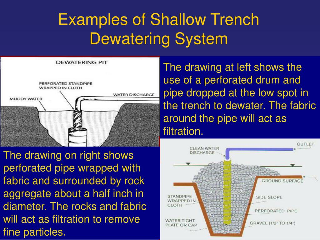 Examples of Shallow Trench Dewatering System