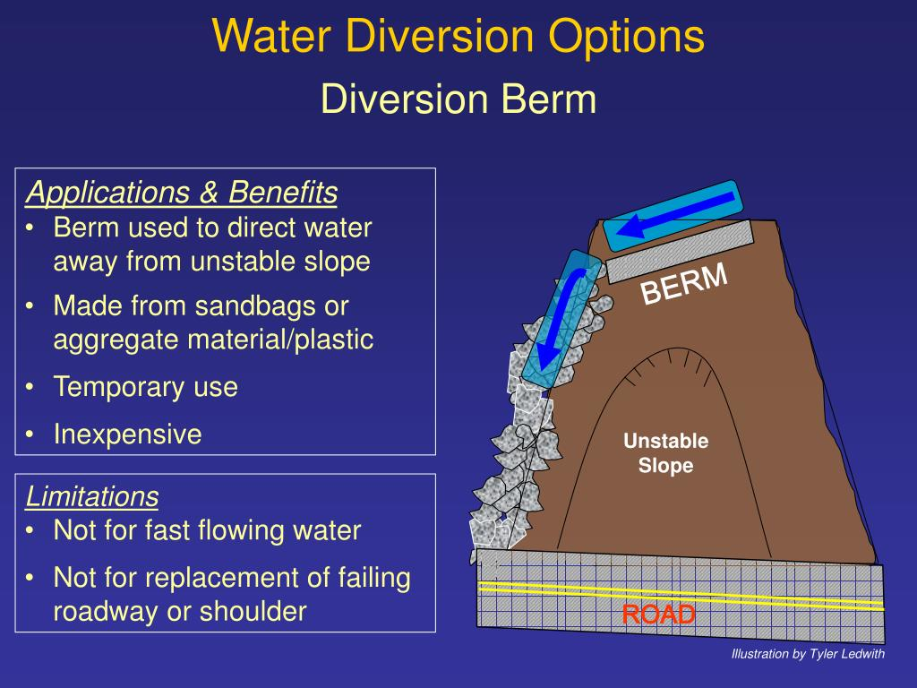 Water Diversion Options