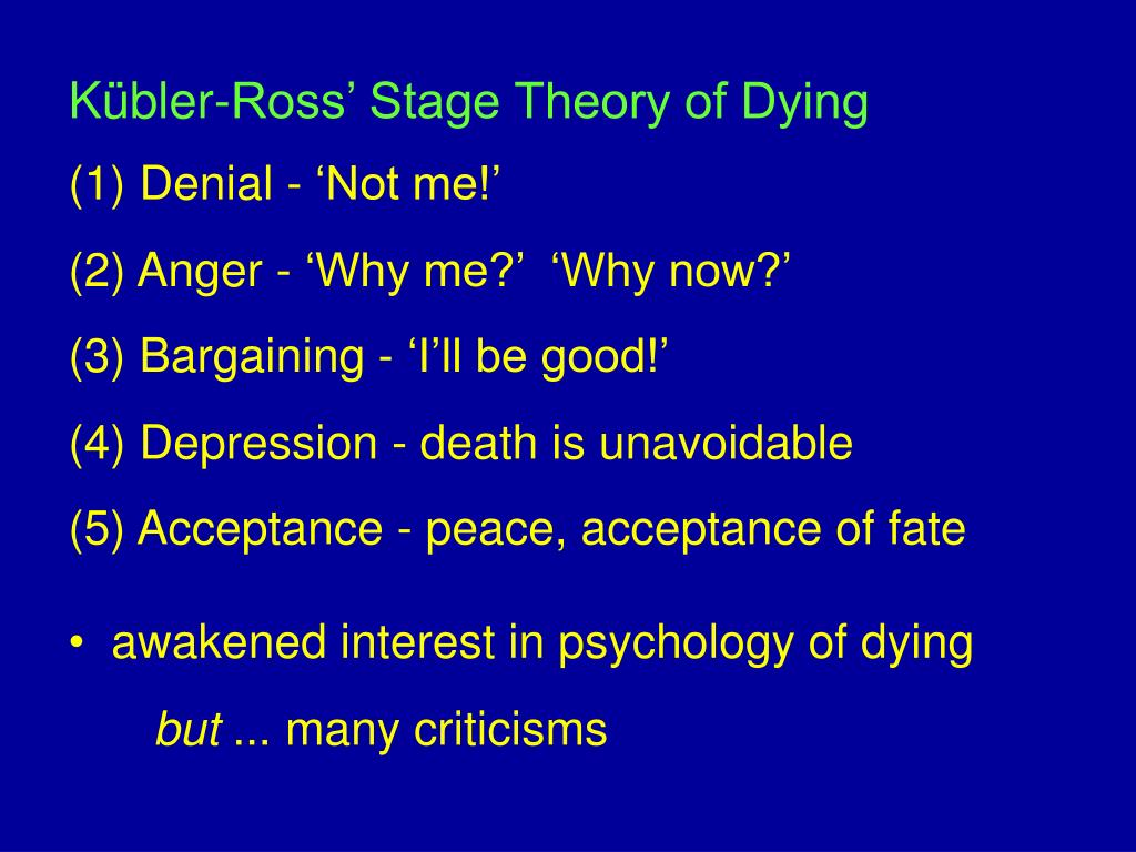 psychological theories of death and dying Psychology course description  major research findings and developmental  theories will be considered psyc 578 psychology of death and dying 3 cr.