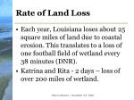 rate of land loss