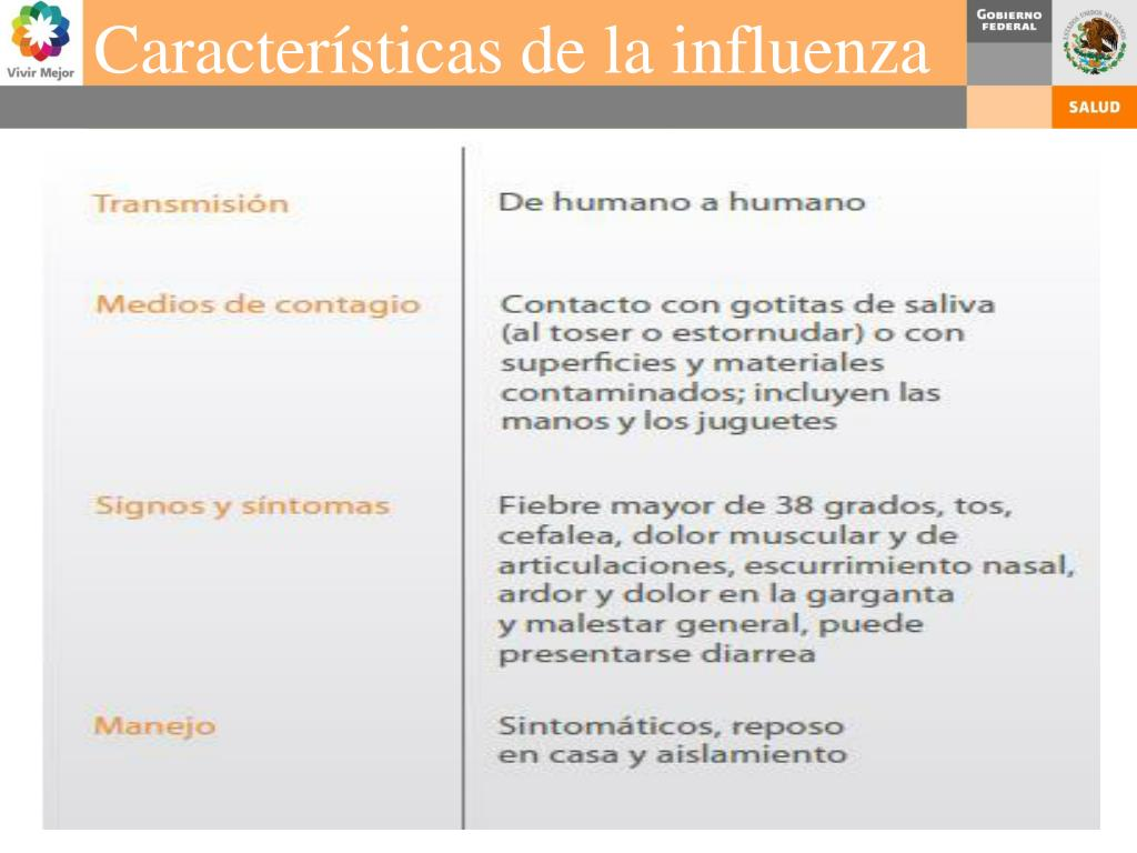 Características de la influenza