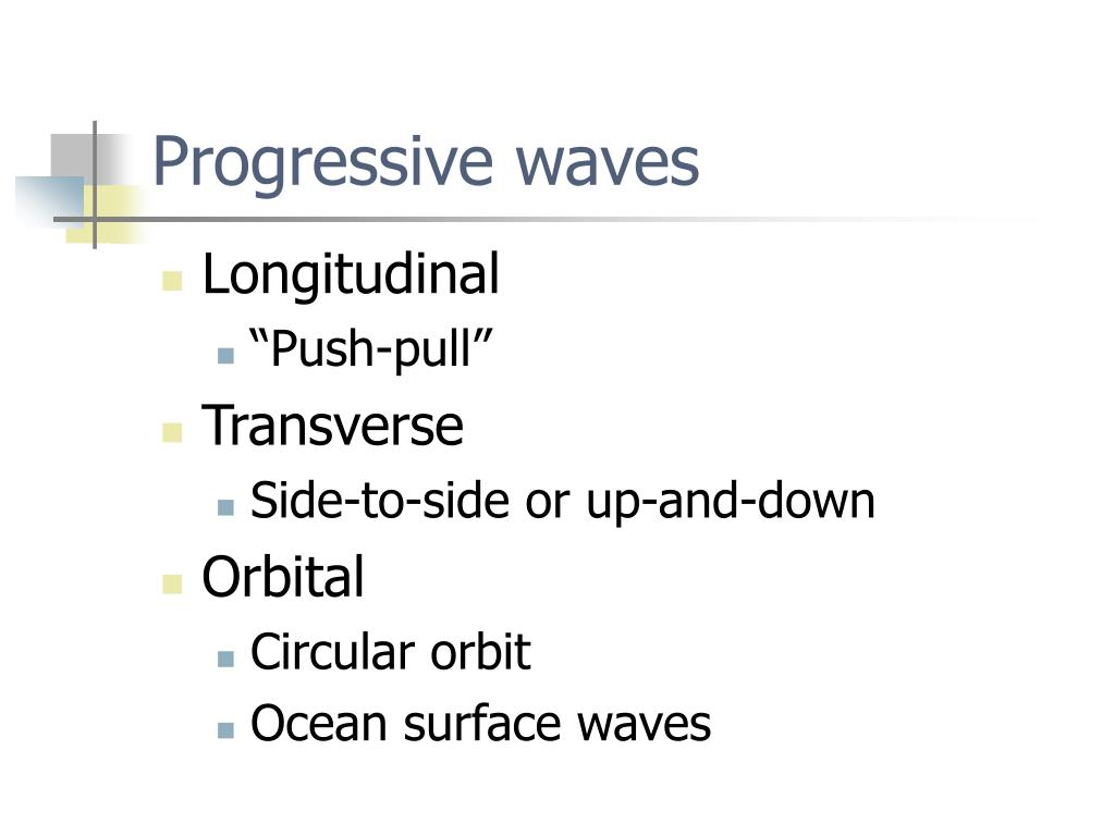 Progressive waves