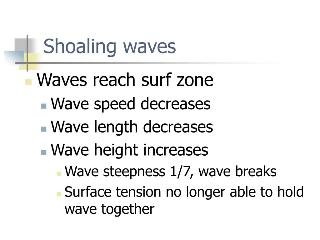 Shoaling waves