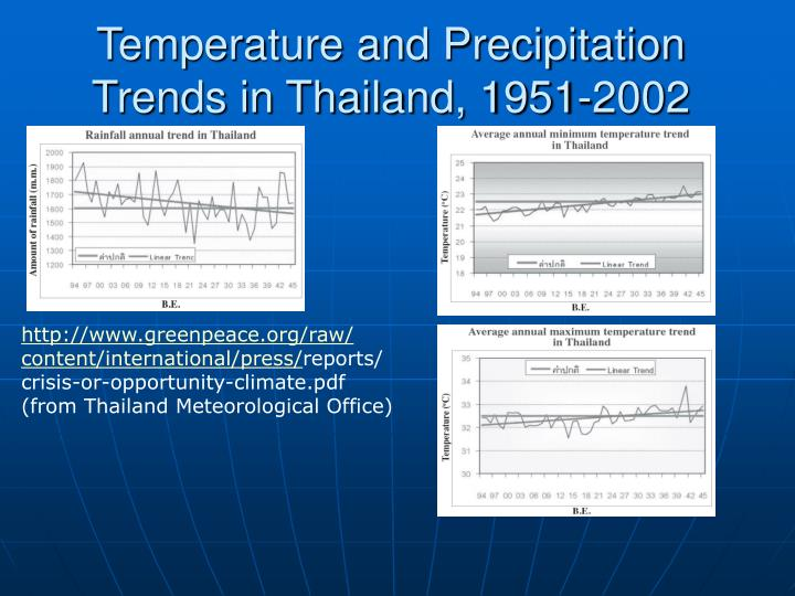 Temperature and Precipitation Trends in Thailand, 1951-2002