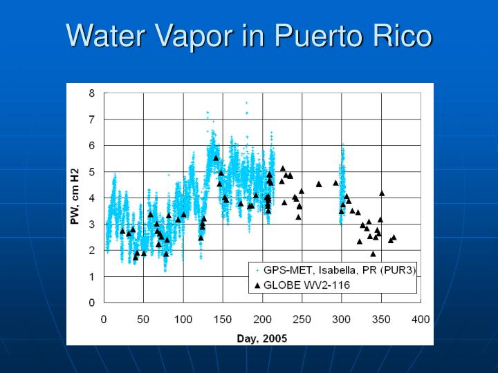 Water Vapor in Puerto Rico
