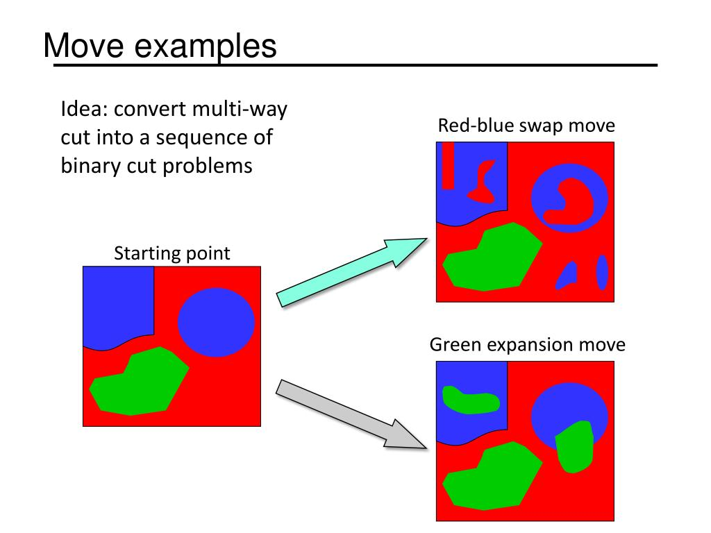 Red-blue swap move