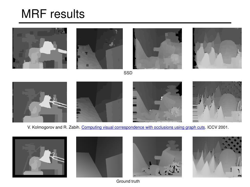 MRF results