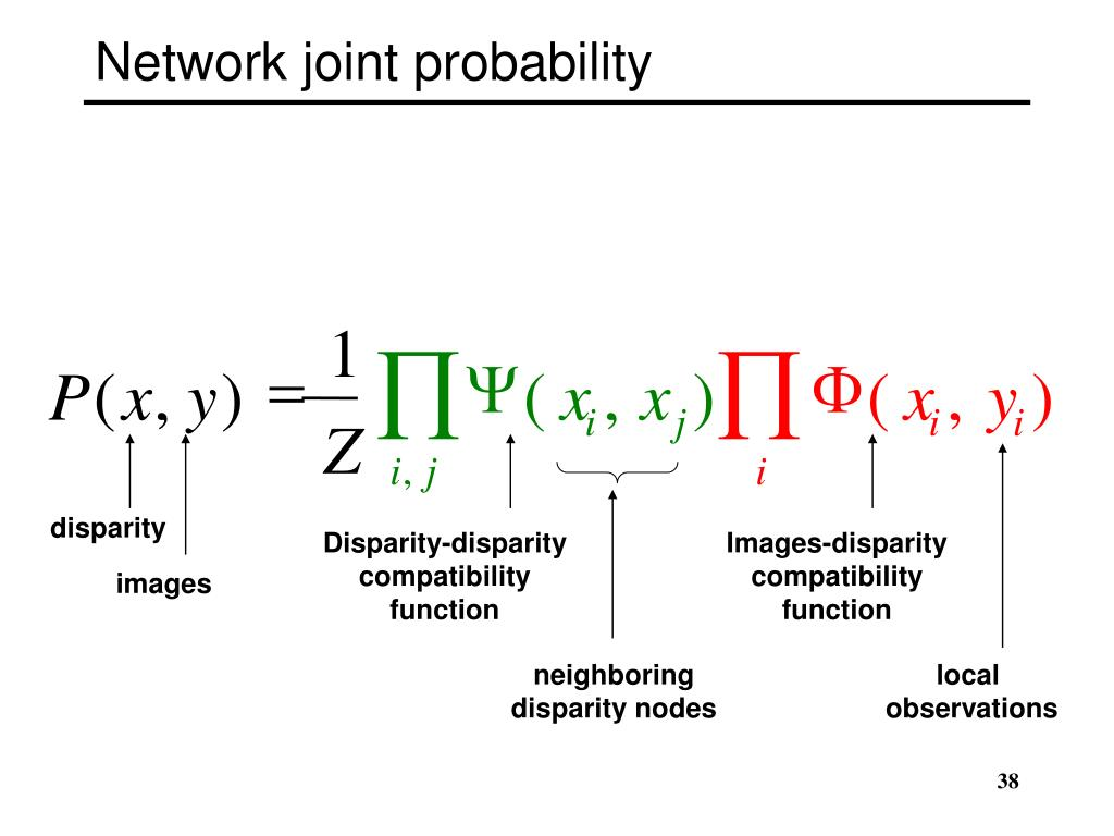 Network joint probability