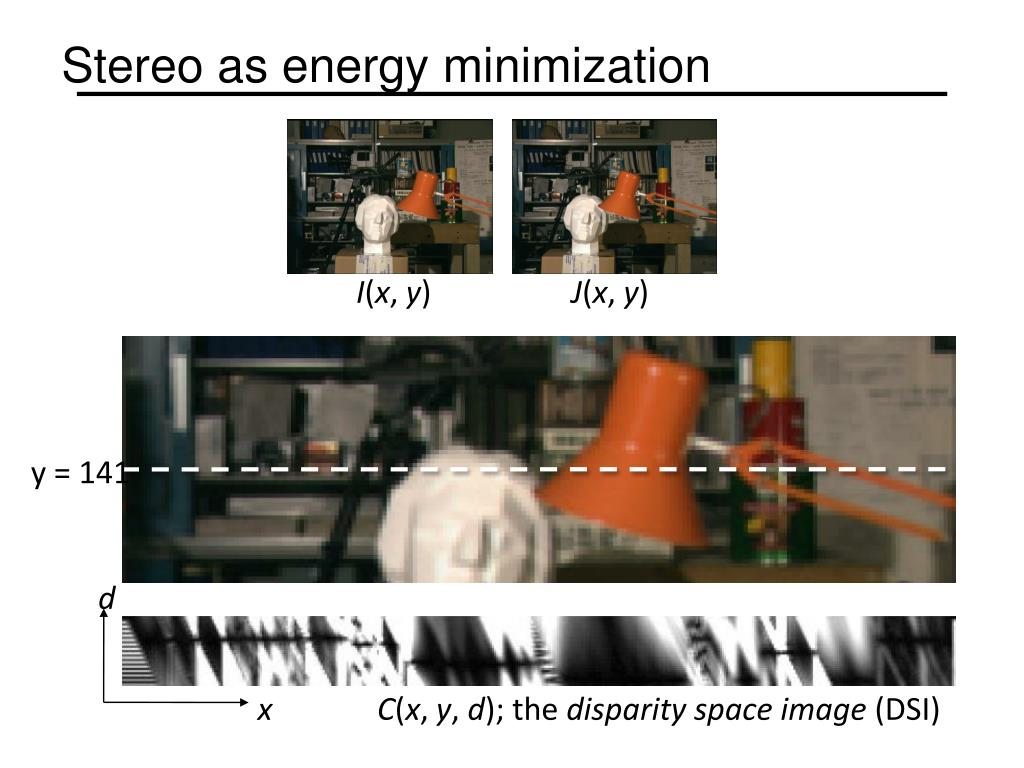 Stereo as energy minimization