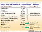 pp7 1 type and number of organizational customers