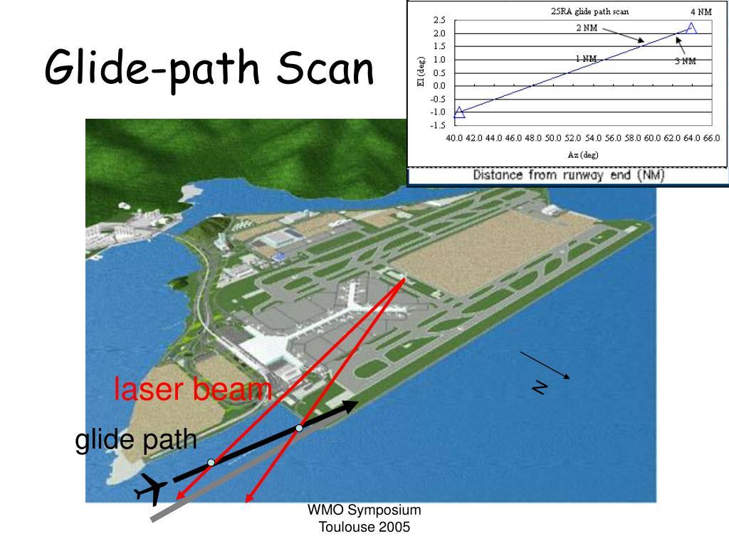 Glide-path Scan