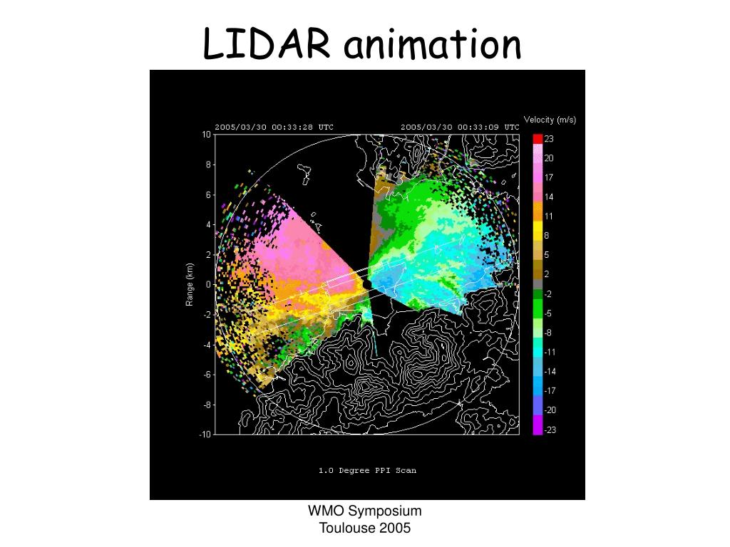 LIDAR animation