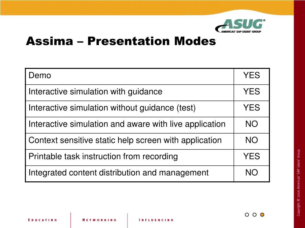 Assima – Presentation Modes