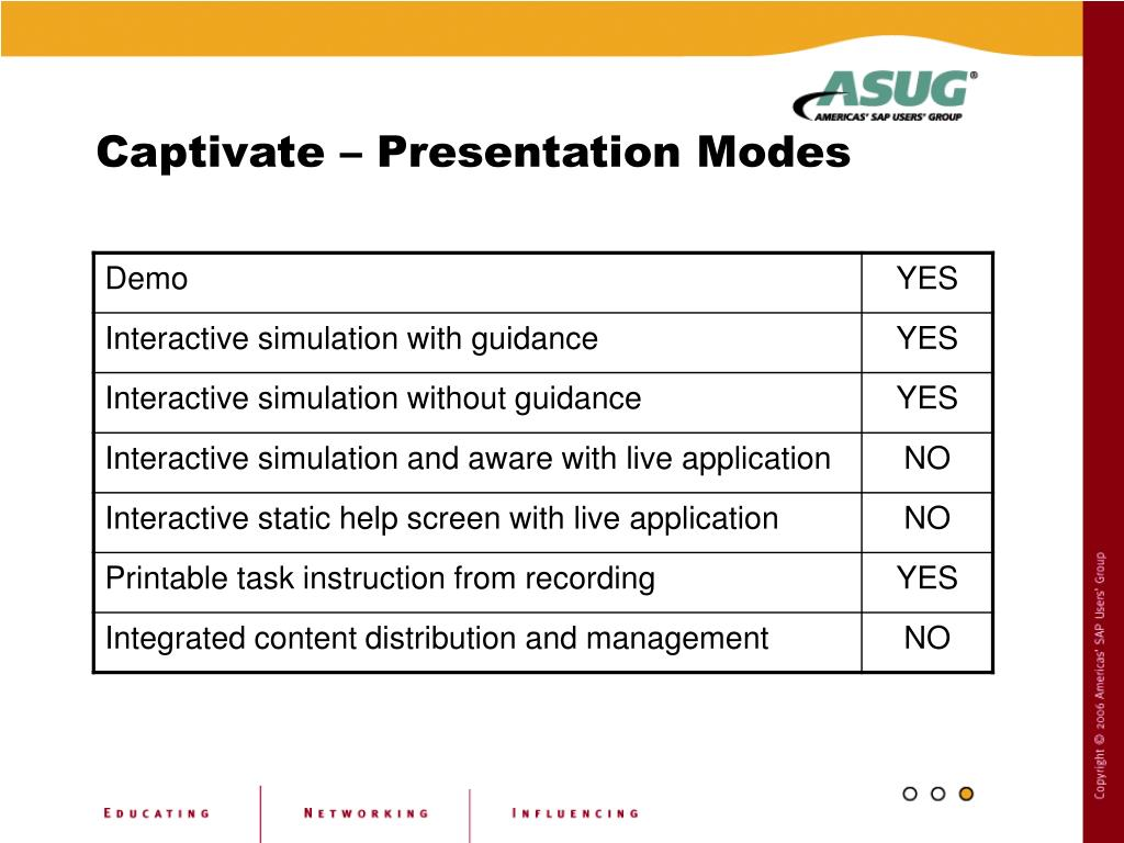 Captivate – Presentation Modes