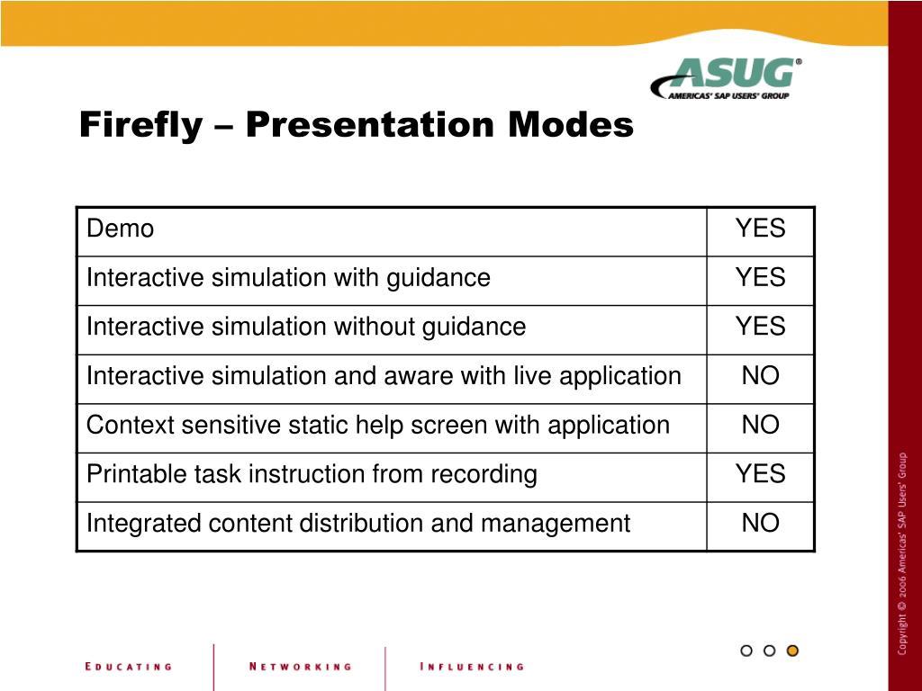 Firefly – Presentation Modes
