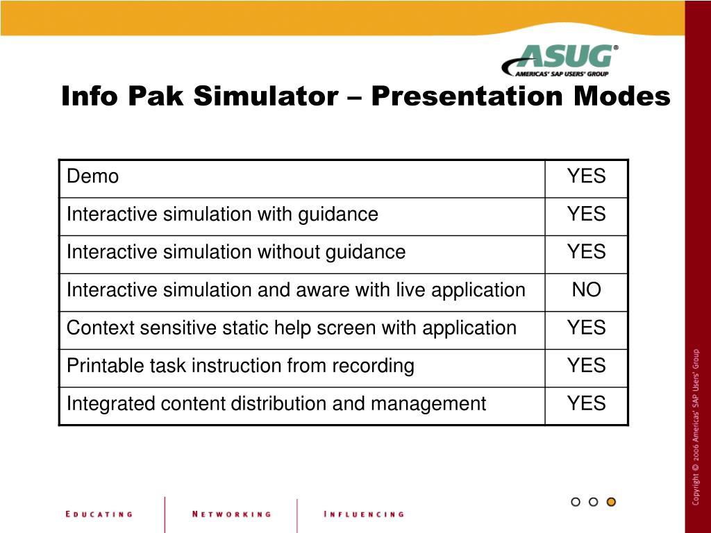 Info Pak Simulator – Presentation Modes
