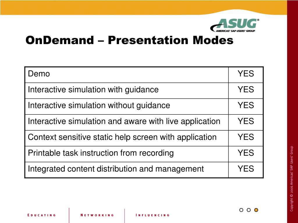 OnDemand – Presentation Modes